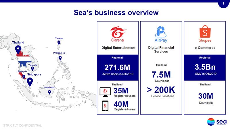 SEA-Thailand-จำนวนผู้ใช้